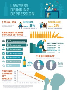 ABA-Alcohol-Abuse-Infograph